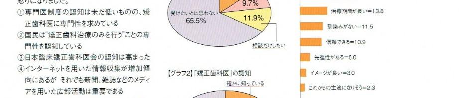 日本臨床矯正歯科医会2014.sep